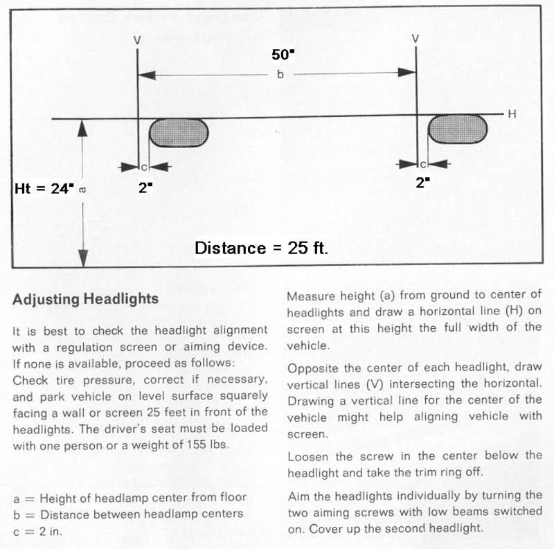 headlight%2Baiming1167950170 headlight adjustment speedsterowners com 356 speedsters, 550 headlight adjustment diagram at crackthecode.co