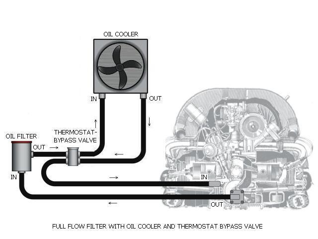 porsche 964 wiring diagrams porsche 944 radio wiring