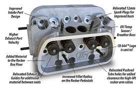Image result for vw head valves