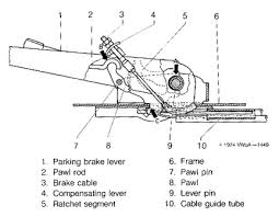 Image result for emergency brake cable adjustment on a vw kit car