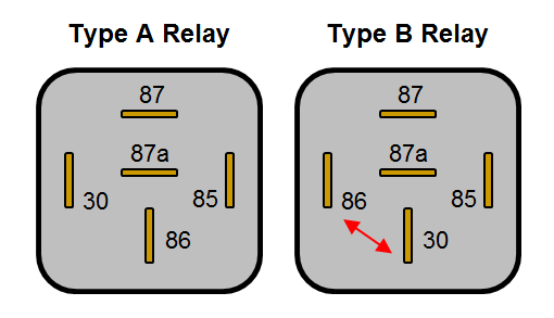 Type_A_and_type_B_relays.png
