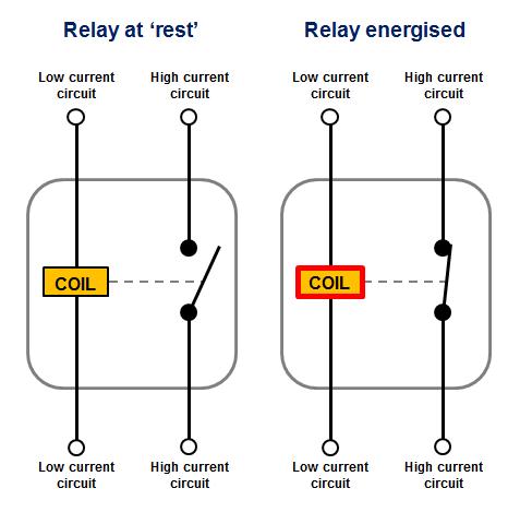 Simplified_relay_diagram_Sl.png