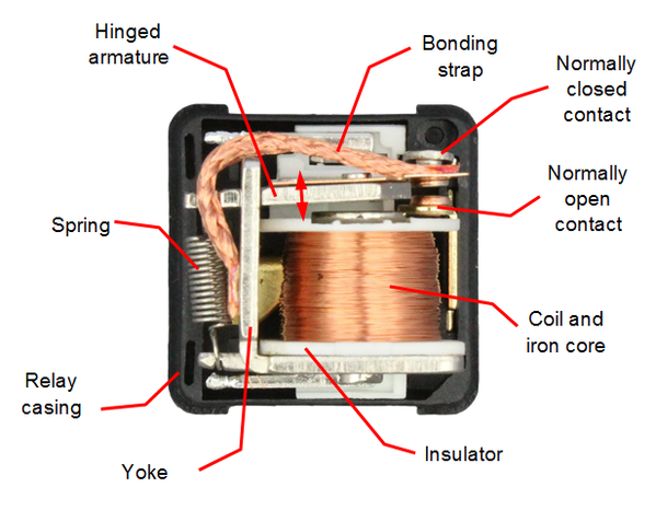 Inside_of_automotive_relay.png