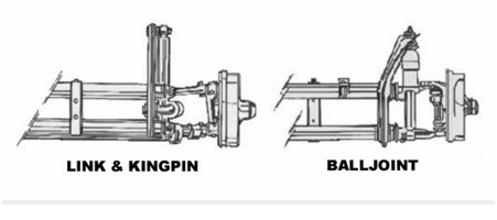 Link-Kingpin-and-Balljoint