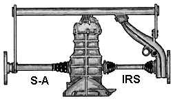 IRS vs Swingaxle