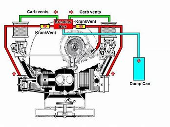 Image result for Engine Breather Box