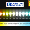 LED color chart