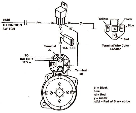 hard start diagram